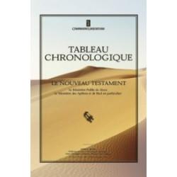 Tableaux chronologiques...